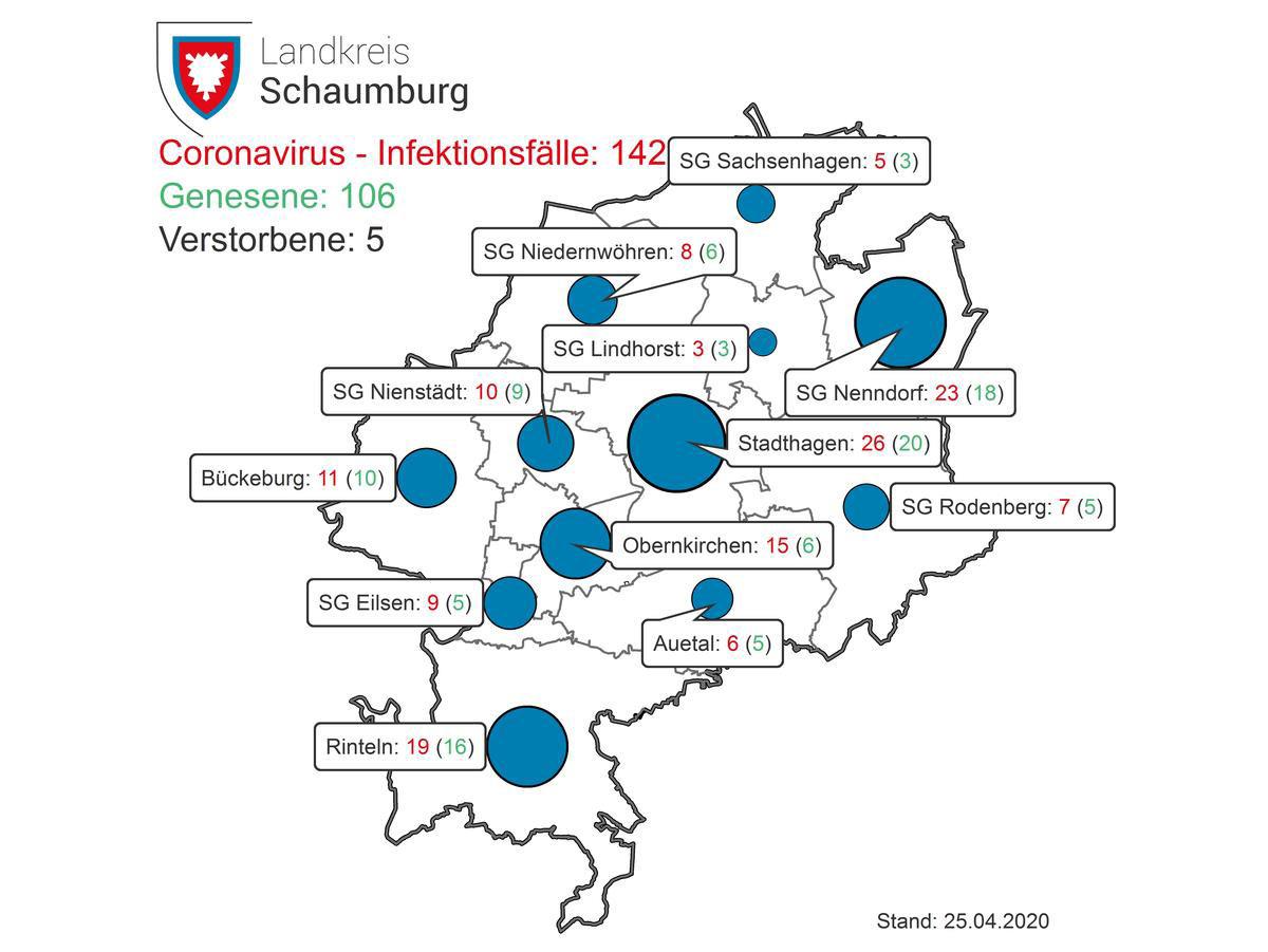 Coronavirus Schaumburg