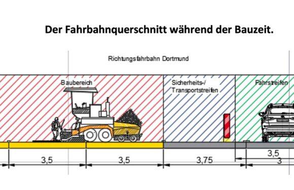 Fahrbahnerneuerung der A2 zwischen Garbsen und Wunstorf-Kolenfeld an drei Wochenenden