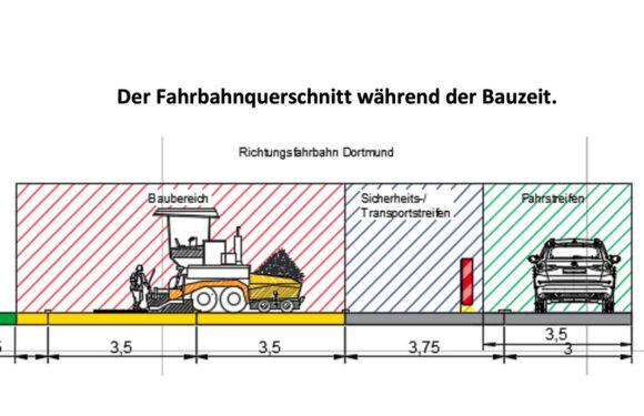 An drei Wochenenden: Fahrbahnerneuerung auf A2 zwischen Garbsen und Wunstorf-Kolenfeld