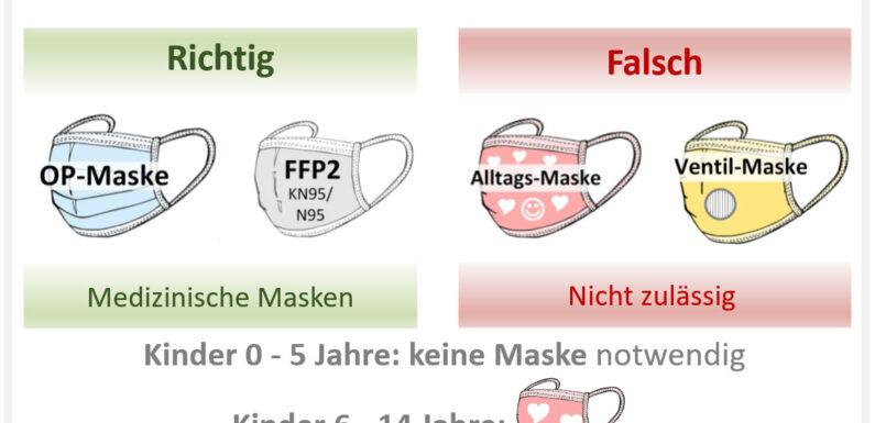 Ab 25. Januar: Niedersächsische Corona-Verordnung mit Änderungen bei Maskenpflicht
