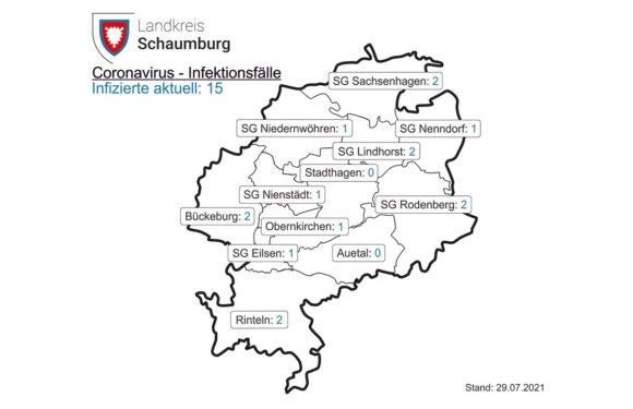 Aktuelles zu Corona im Landkreis Schaumburg