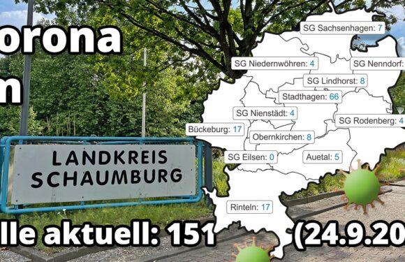Aktuelles zu Corona und Impfungen im Landkreis Schaumburg